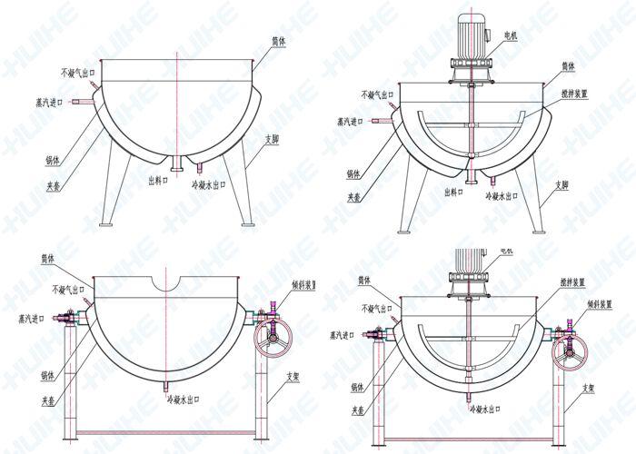蒸汽夹层锅结构图