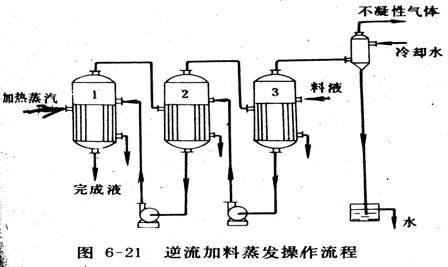 电路 电路图 电子 原理图 448_267