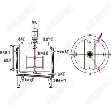 结构:由内胆,夹套,保温层,外包皮,减速器,搅拌桨,温度计,电热管等