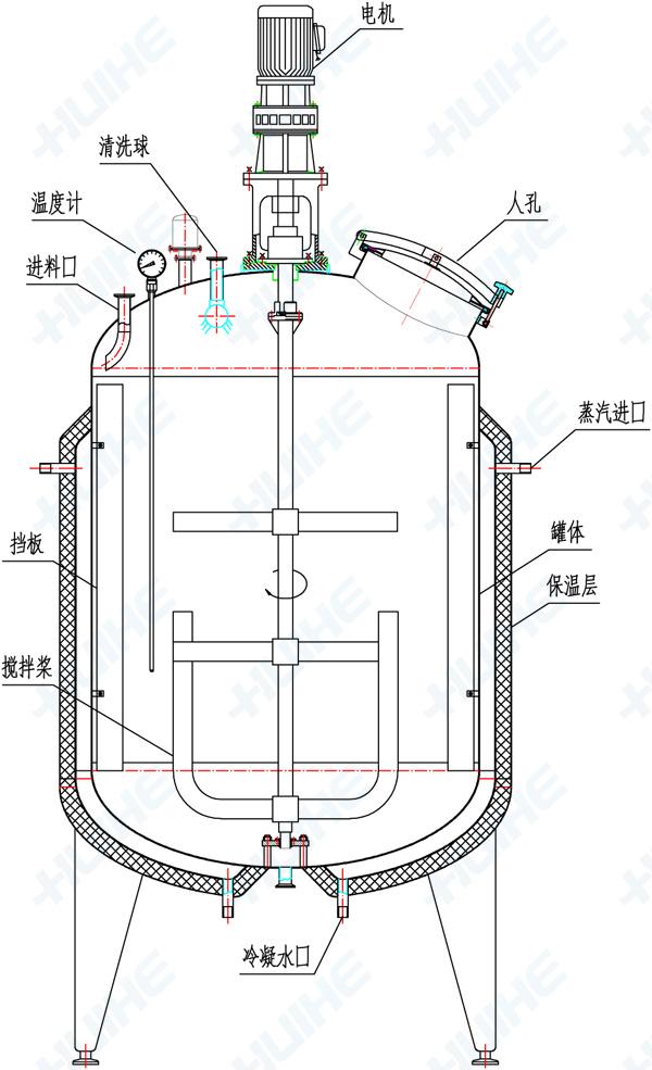 蒸汽加热反应釜(罐)由锅体,锅盖,搅拌器,夹套,支承及传动装置,轴封