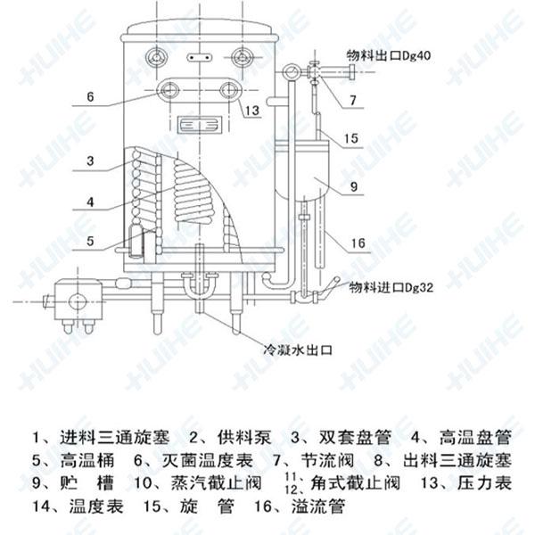 预热器结构原理图