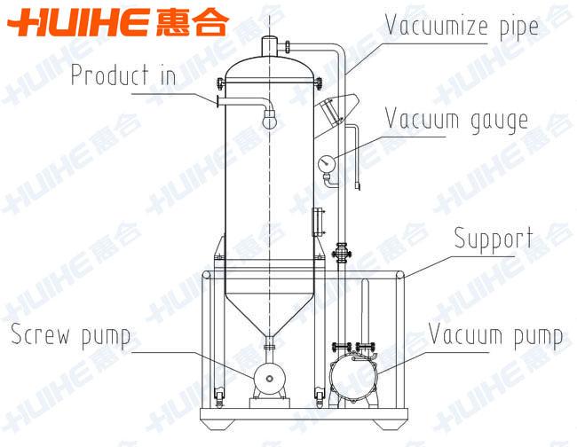 vacuum degassing tank - hangzhou huihe equipment co., ltd. 350 chevy vacuum advance diagram wiring schematic #5