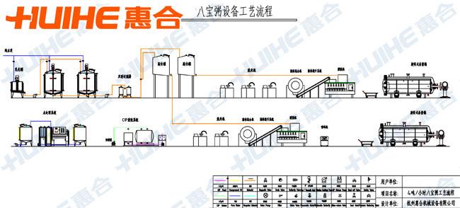 矿渣微粉工艺_催化重整生产芳烃工艺流程图_微粉生产线工艺流程